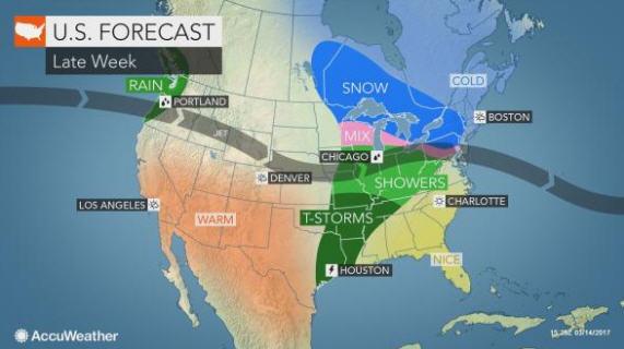 us forecast20