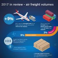 view-econ-infographic