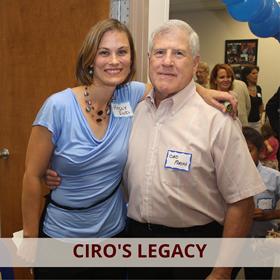 Ciro's Legacy