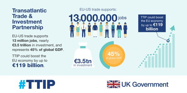 UK supports TTIP and EU membership
