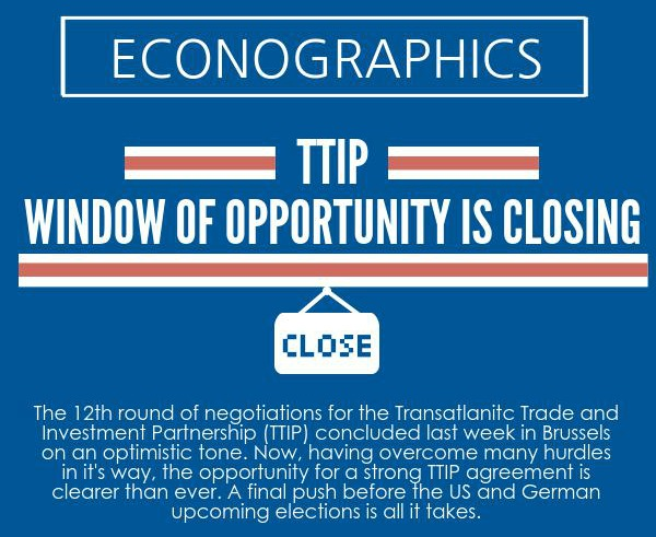 TTIP Window of Opportunity Closing