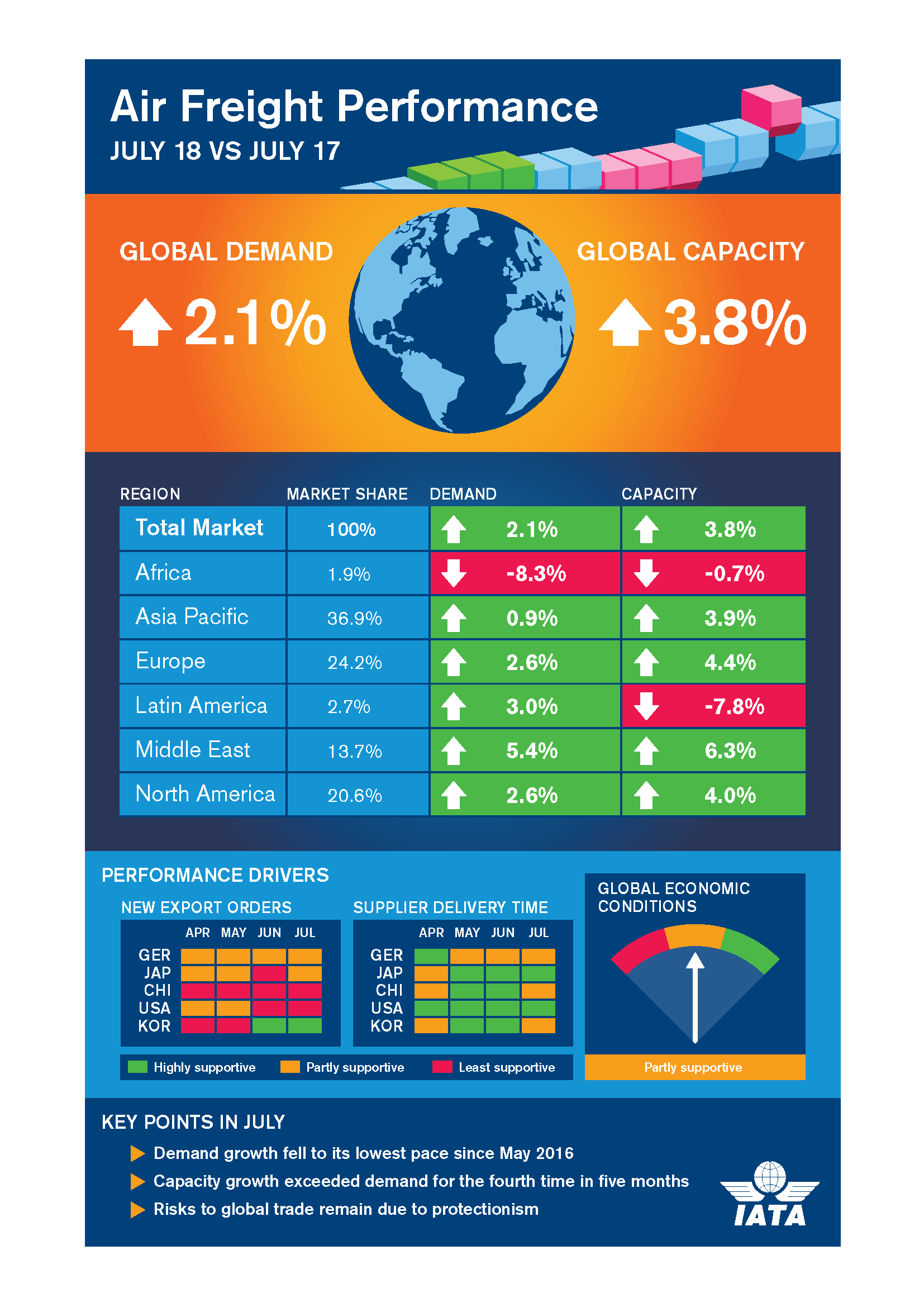freight_infographic 2