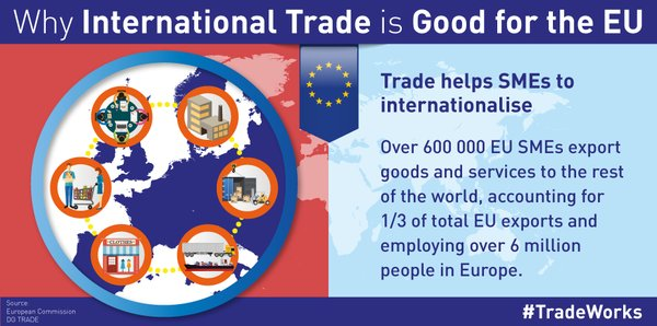 Why international trade is good for Europe