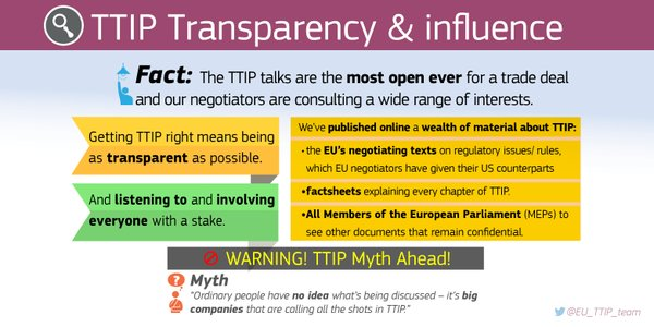 Transparency and Influence